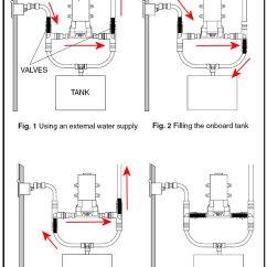 13 Pin Caravan Plug Wiring Diagram Uk Kenwood Ddx6019 Color Toyskids Co Water Simple Diagrams Residential Electrical