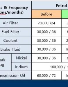 Hyundai service also grand  schedule maintenance cost spare part rh mycarhelpline