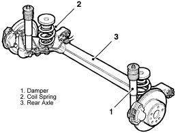 Car Suspension Problems with Overhaul Repair Cost of