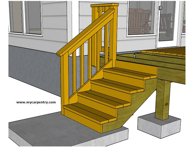 Building Deck Stairs   Diy Outdoor Wooden Steps   Grass Sl*P*   Backyard   Wood Entry   Corner Deck   Landscaped