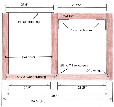 Dimensions Of 2 X 4