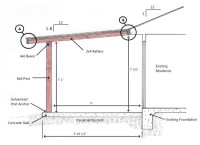 Patio Cover Plans - Build Your Patio Cover or Deck Cover