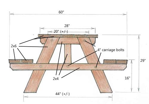 picnic bench design plans