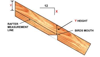 Roofing Plywood Calculator
