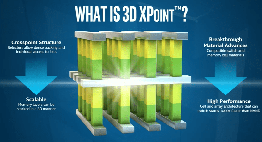 Micron: 3D Xpoint memory 1000x faster and 4-5x more expensive than NAND - Myce.com
