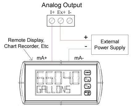Passive 4-20 mA Output Powered by External Supply