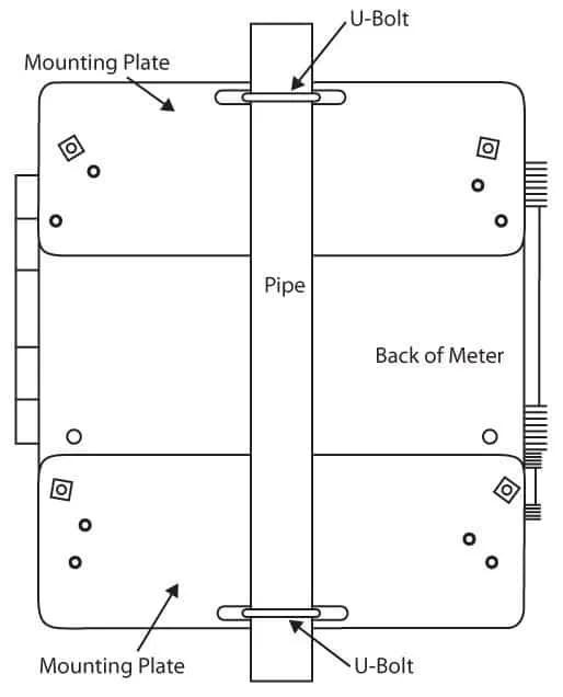 Helios Large Display Meter dimensions