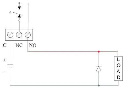 Low Voltage DC Loads Protection
