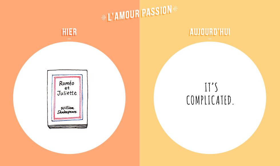 l'amour passion