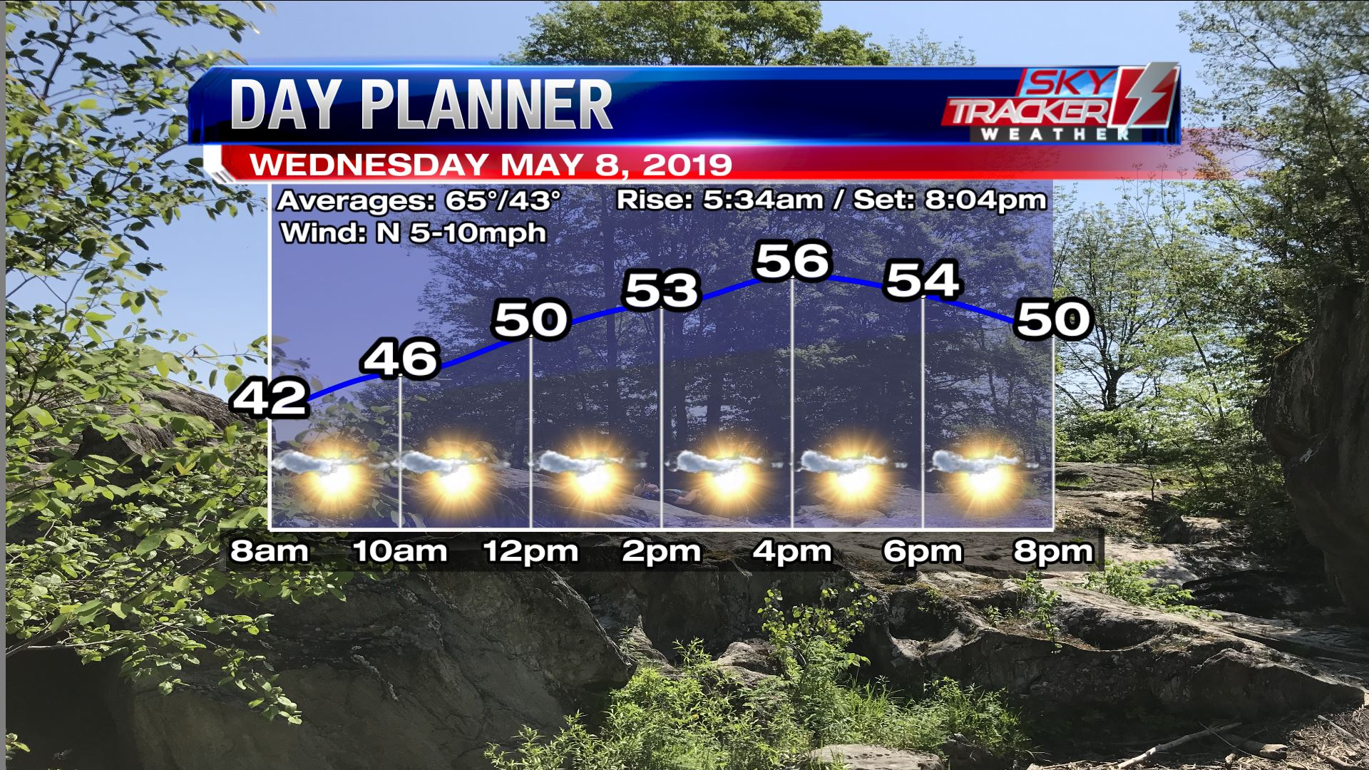 Planner for Wednesday May 8 2019