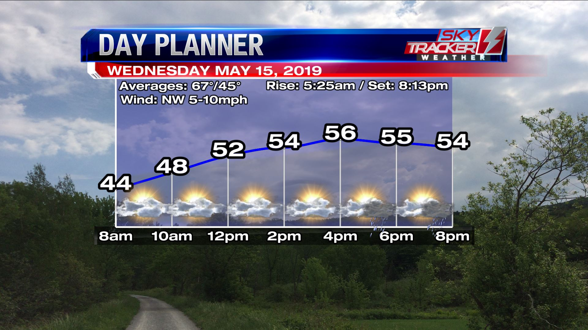 Planner for Wednesday May 15 2019