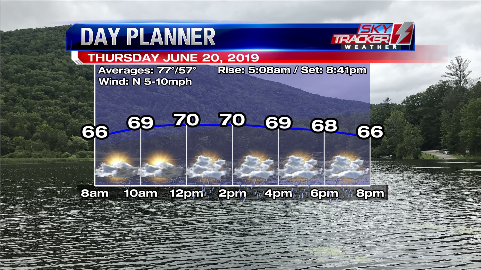Planner for Thursday June 19 2019