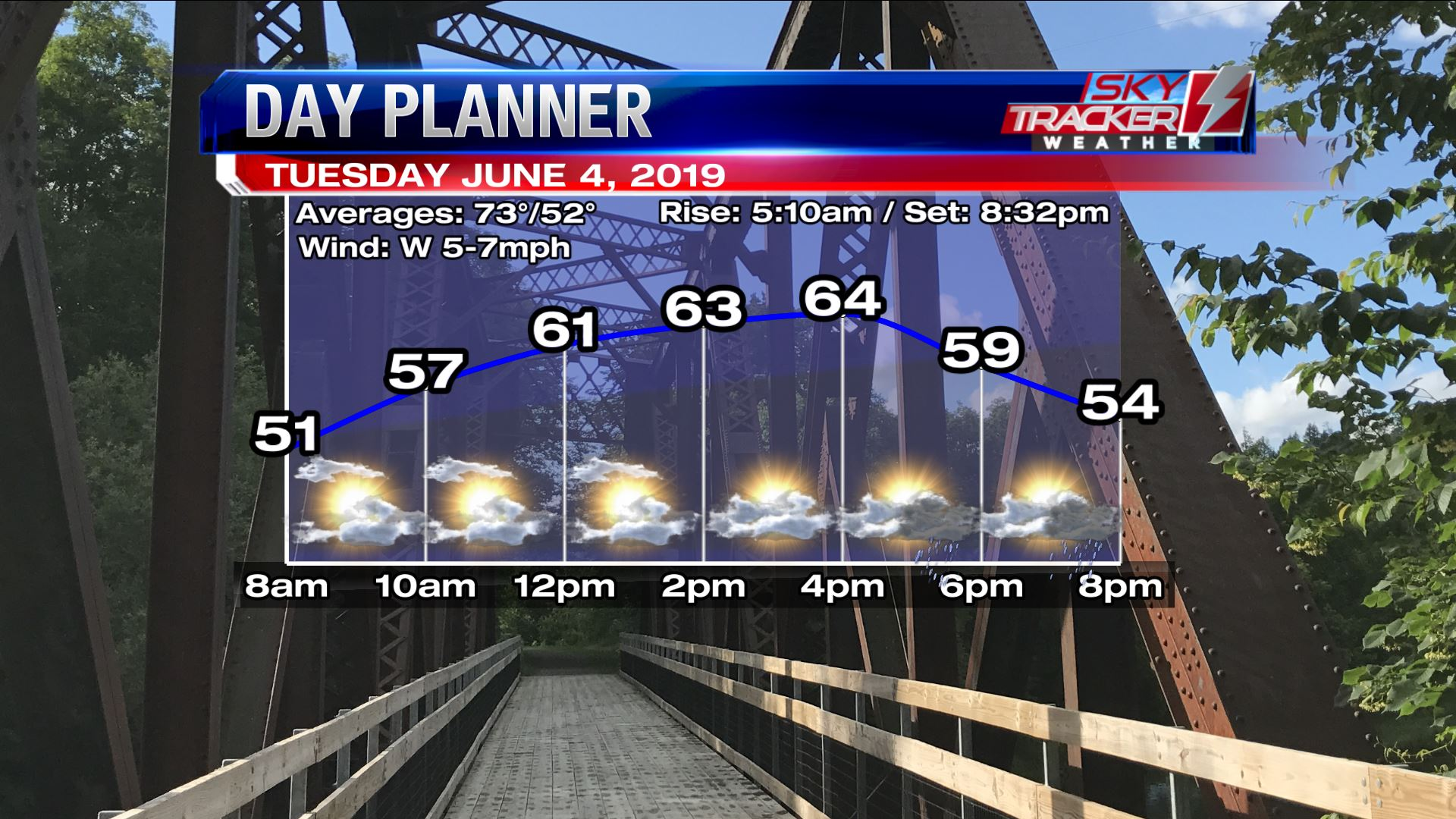 Planner for Tuesday June 4 2019