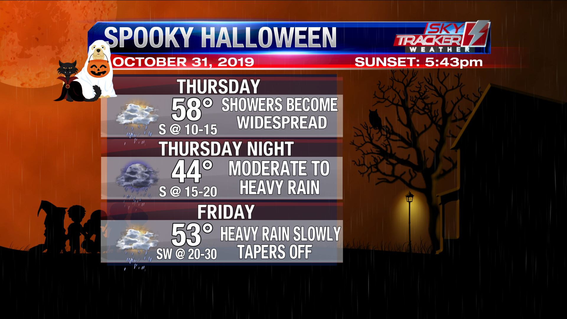 Weather Blog Breaking Down The Spooky And Wet Halloween