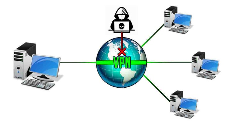 Working Virtually: Use a Virtual Private Network to Secure Remote Locations