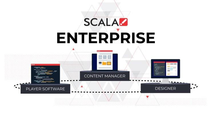 Scala Enterprise version 12.50