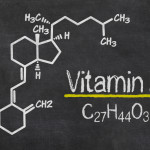Vitamin D – Nutrient Deficiencies in Children with Symptoms of ADHD (Part 1)