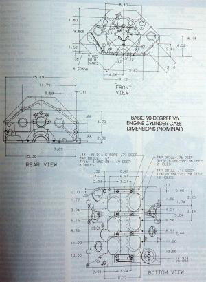 MyChimaera  Engine and transmisstion details diagrams parison