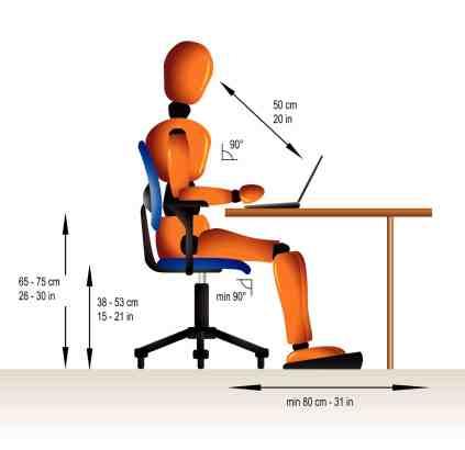 proper sitting at a computer