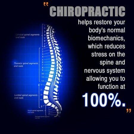 aim o chiropractic described