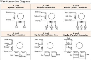 Wire Connection Diagrams