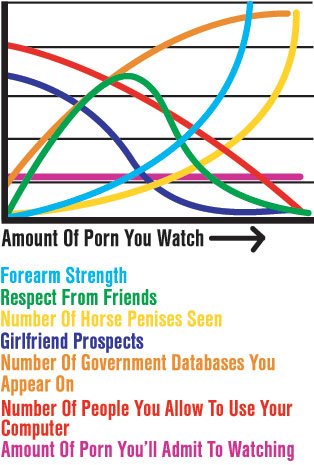 amount-of-porn-graph.jpg