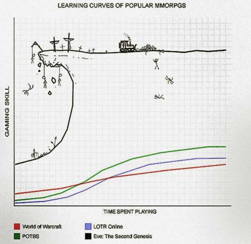 learningcurve.jpg