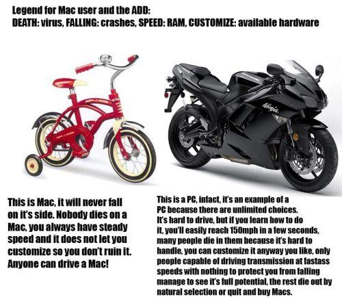 Mac Vs Pc - Motorcycles