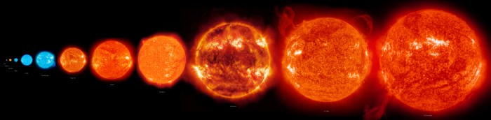 suns of size