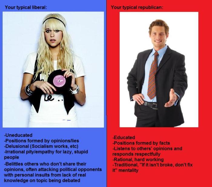 liberal vs republican