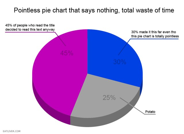 pointless pie chart
