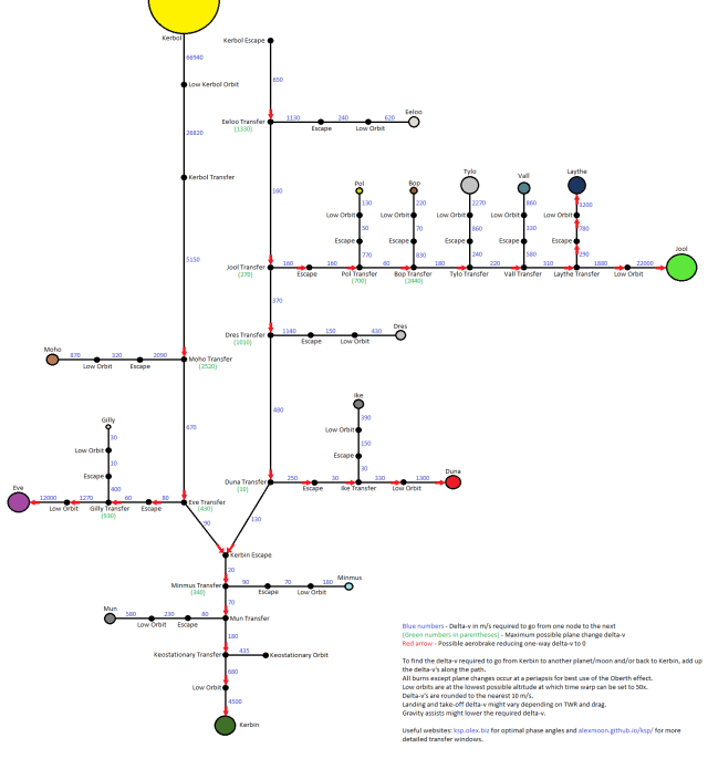 Kerbol Map.png