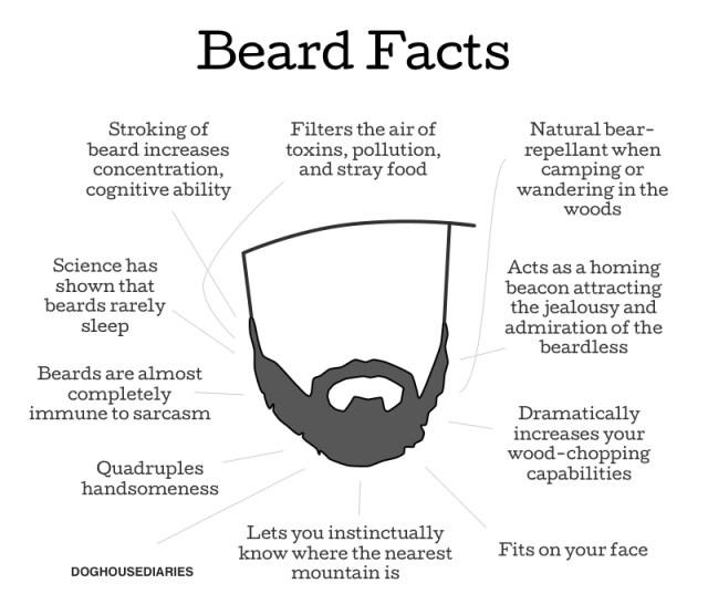 beard facts.jpg