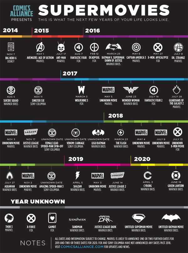 The future of comic books movies.jpg