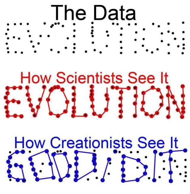 The Data - Science vs Religion.jpg