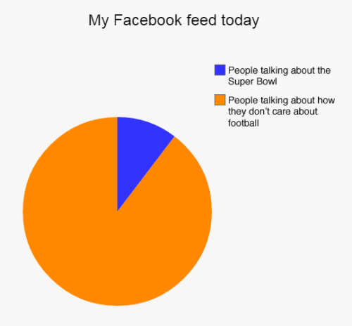 My Facebook Feed Today.png