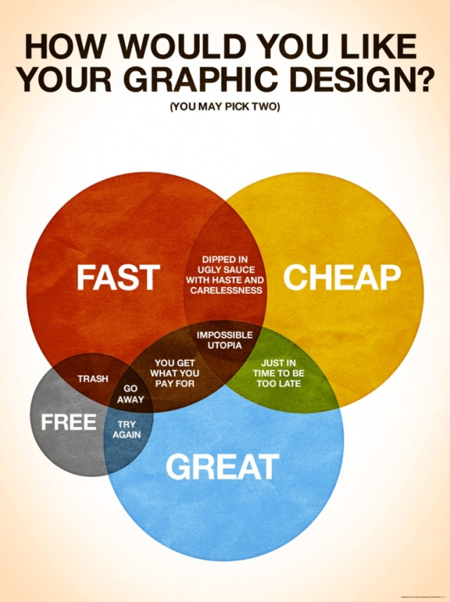 How would you like your graphic design.jpg