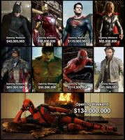 Deadpool Opening weekend comparison.jpg