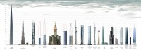 kingdom tower is going to be huge.jpg