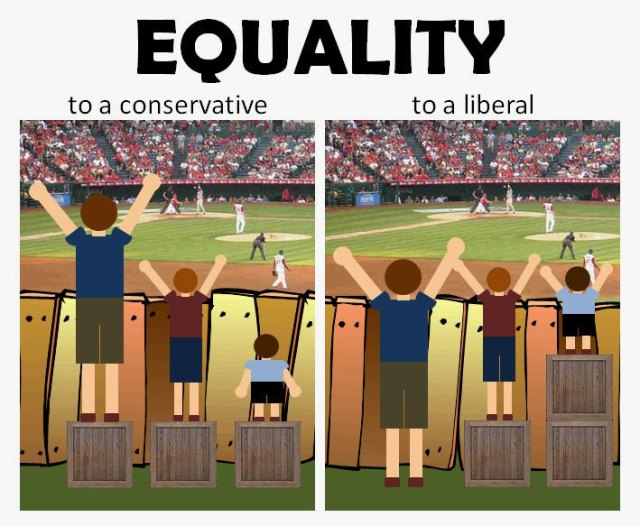 equality to a conservative vs liberal.jpg