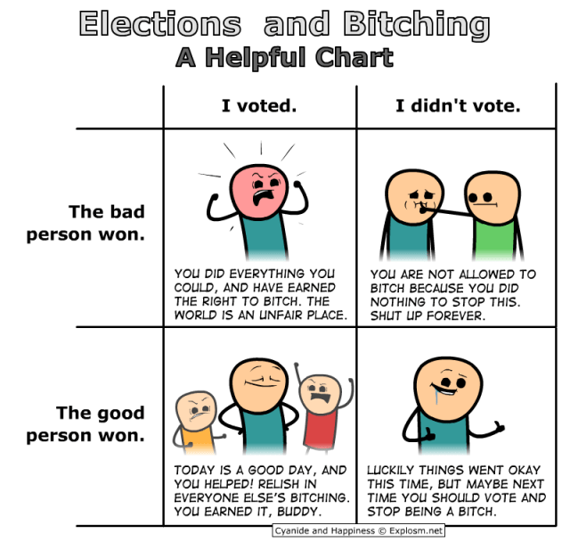 elections-and-bitching