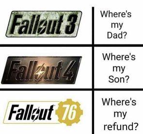 Fallout 76 | MyConfinedSpace