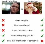 mark zuckerberg vs Santa Claus