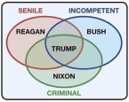 SENILE INCOMPETENT CRIMINAL