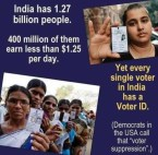 All Voters Should Have IDs
