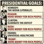 PRESIDENTIAL GOALS