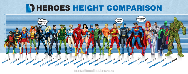 DC-Heroes-Height-Comparison-Graphic.png (16 MB)