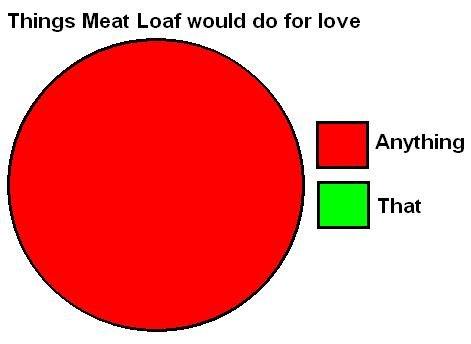 meatloaf.jpg (15 KB)