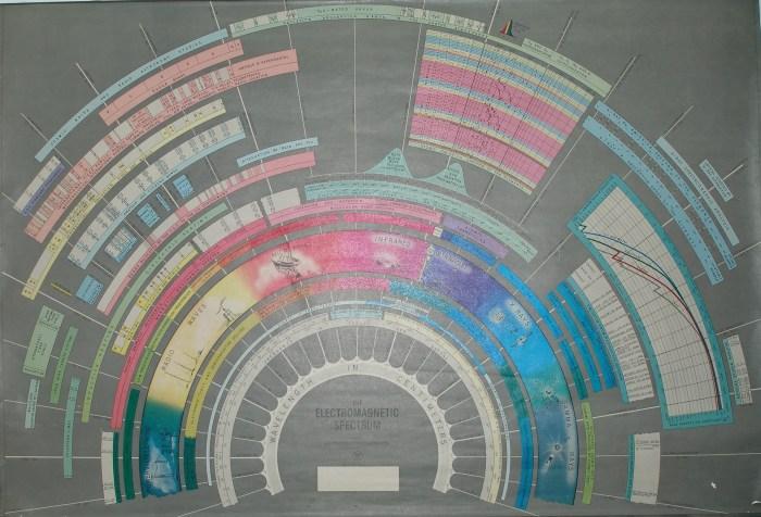 ElectroMagneticSpectrum1800.jpg (1 MB)