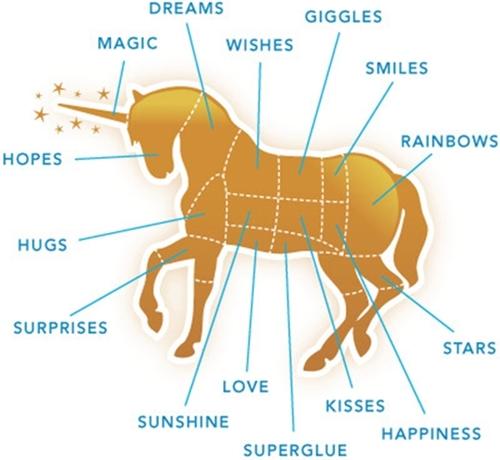 unicorn.jpg (116 KB)